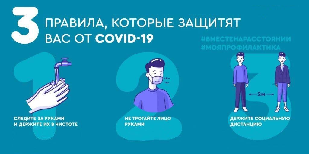 kovid-pravila-zashhity