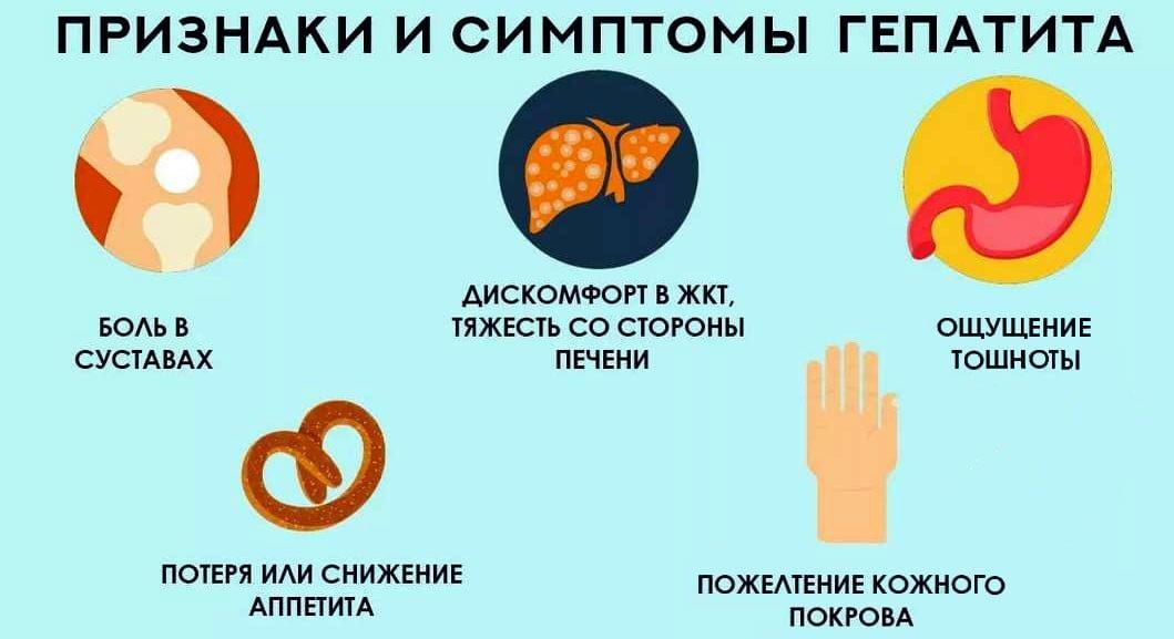 гепатит-признаки-симптомы