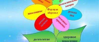 chek-list-zdorovyj-obraz-zhizni